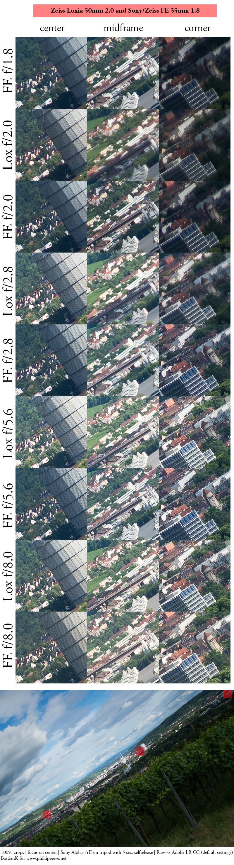 loxia fe 55 1.8 sony/zeiss zony 50 2.0 comare comparison vergleich