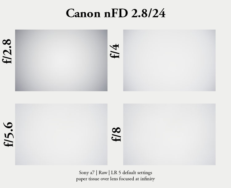 Canon_nFD_24mmf2p8_vignetting