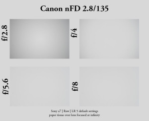 Canon_nFD_135mmf2p8_Vignetting