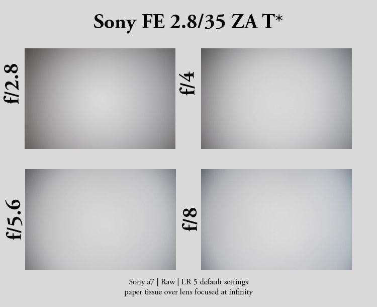 Sony_FE_35mmf2p8