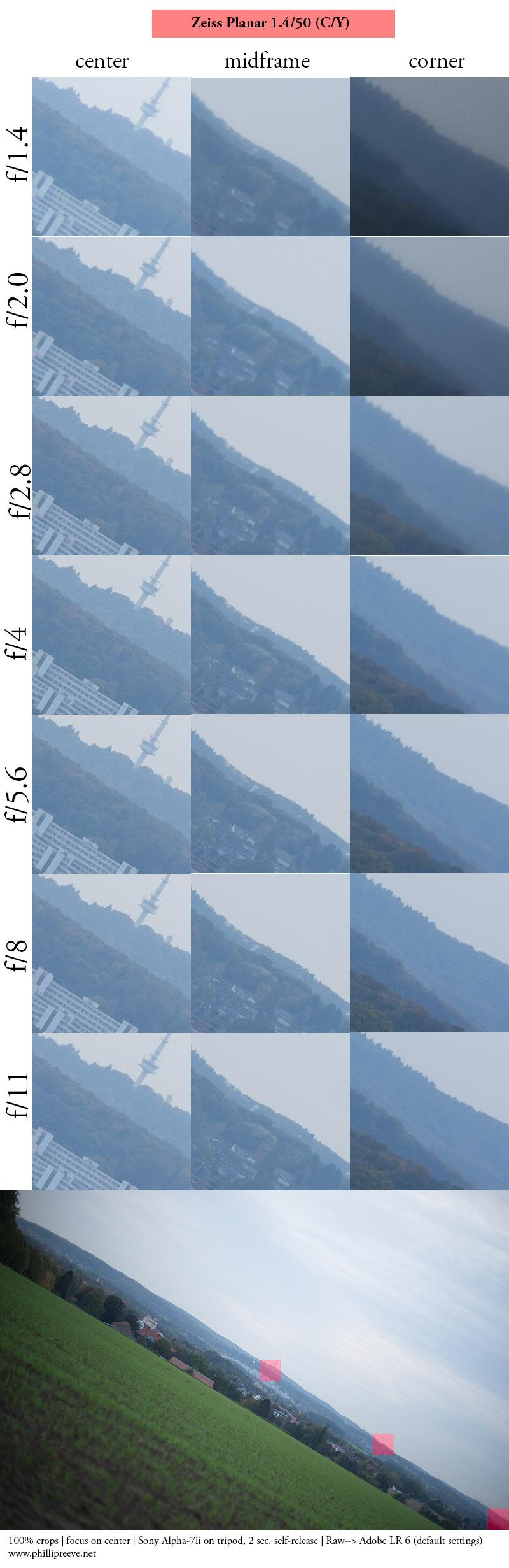 Zeiss_Planar_50mm_f1p4_infinity