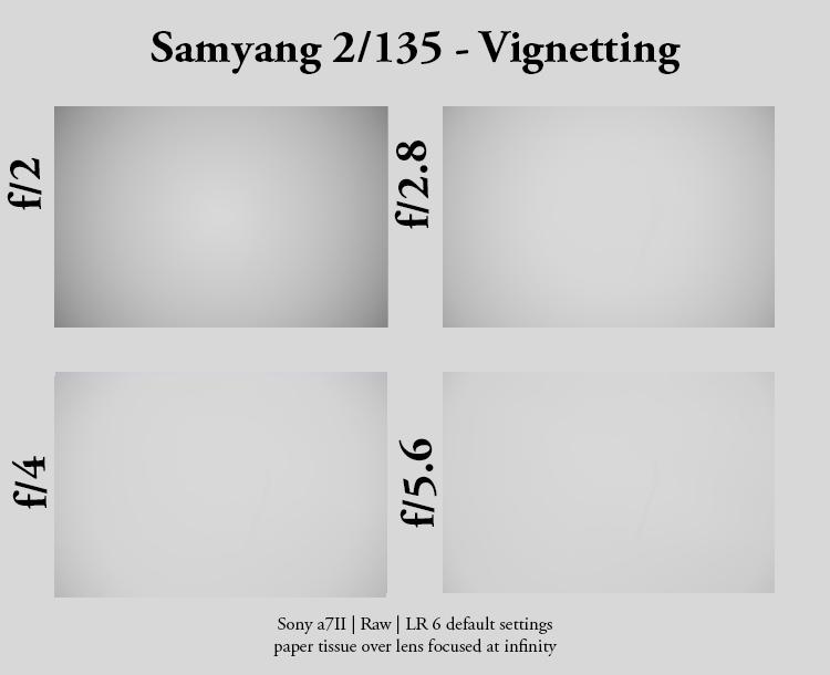 Vorlage_Samyang_135_Vignette