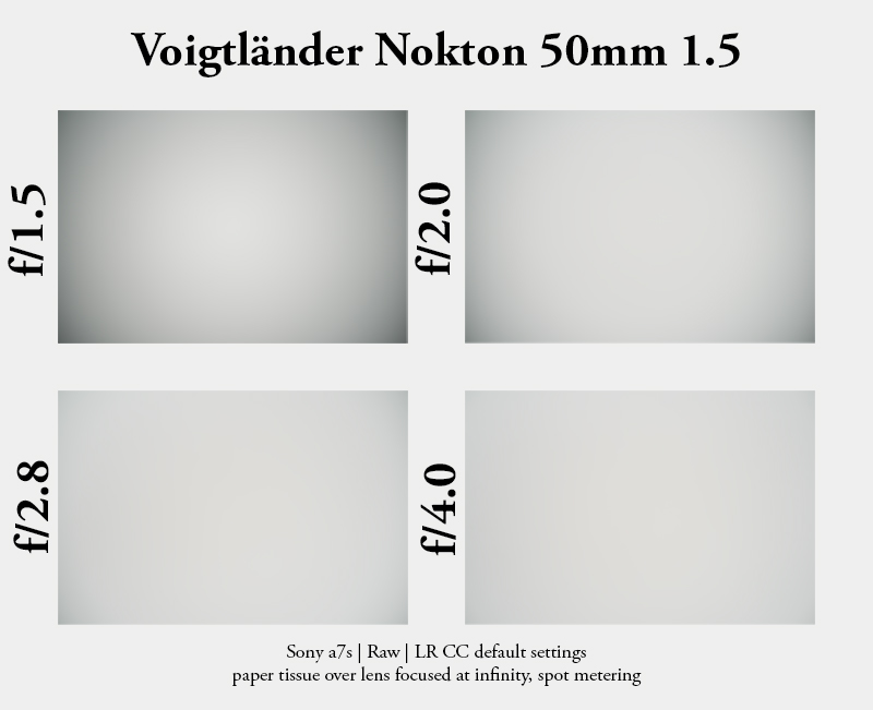 vignetting voigtlander nokton 50mm 1.5 asph leica m sony a7s