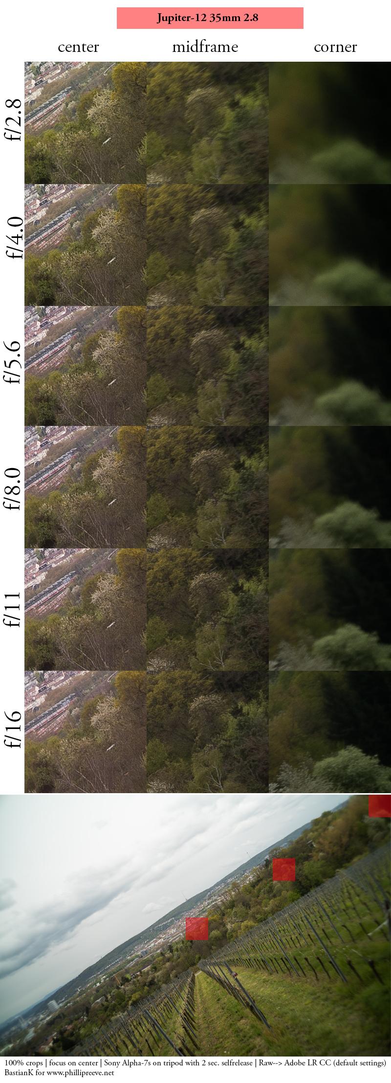 jupiter-12 35mm 2.8 sony a7s sony-emount sharpness infinity