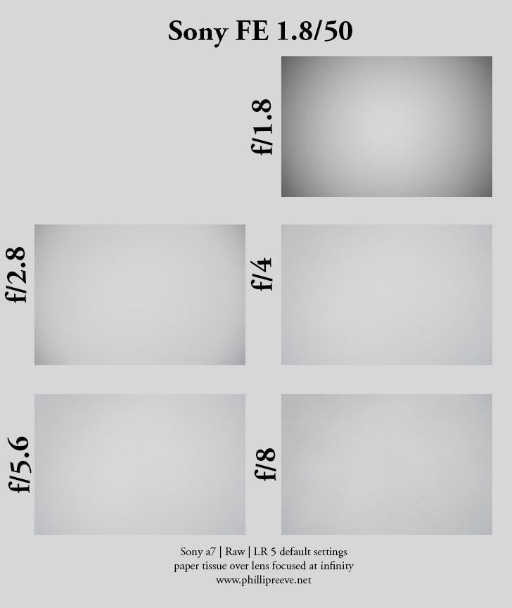 Sony_FE_50mmf1p8_vignetting