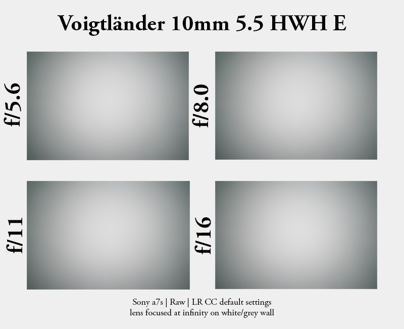 vignetting voigtlander 10mm 5.6 iii lll 3 aspherical sony e mount