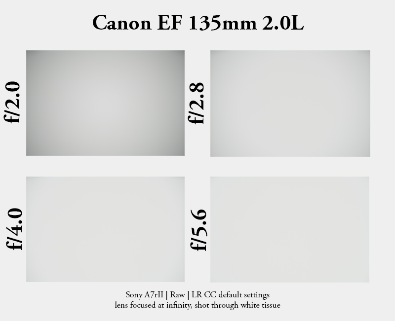 canon ef 135mm 2.0 l usm sony a7rii a7 7-series ilce-7 review detail bokeh portrait vignetting vignette