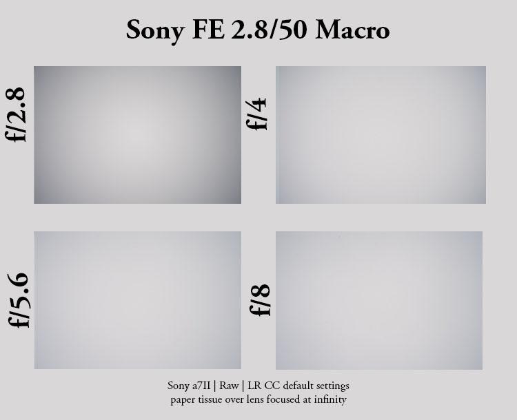 sony_fe_50mmf2p8_macro_vignetting