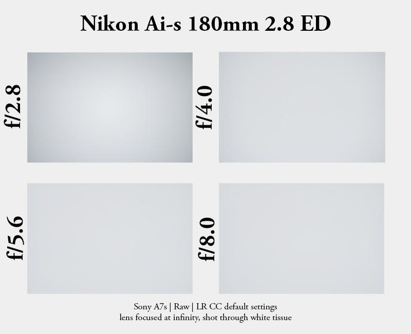 nikon nikkor manual focus ed 180mm ai ais ai-s tele lens fast sony a7r a7 a7ii a7s a7rii mark 2 vignetting shading