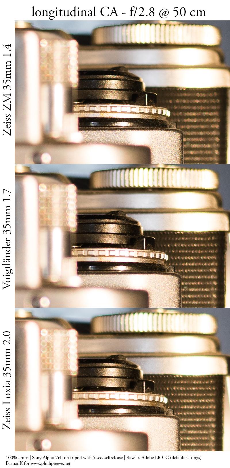 35mm Comparison: Voigtlander VM 1 7, Zeiss Loxia 2 0 and ZM