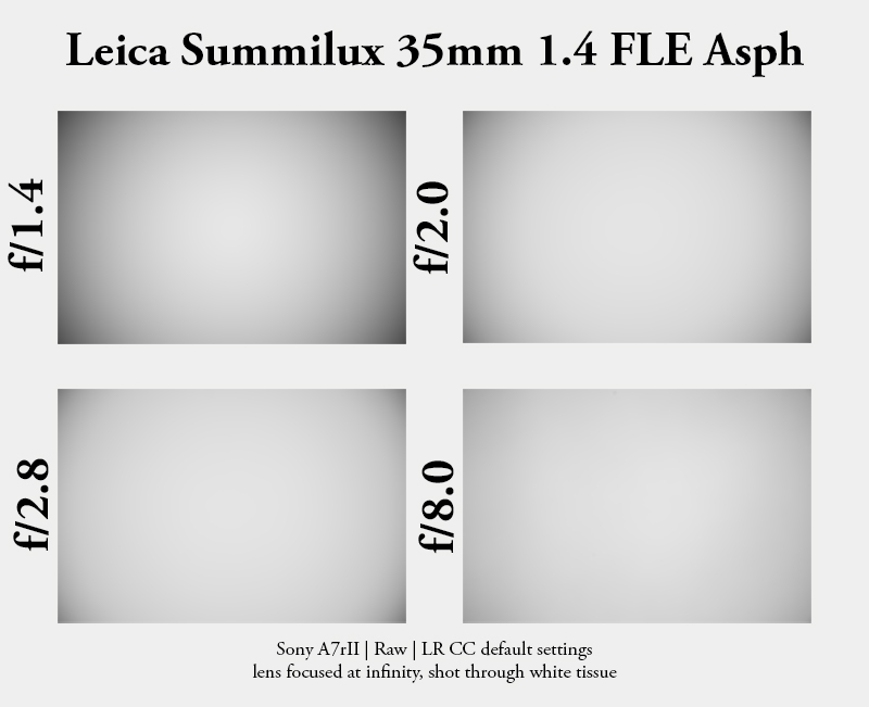 rangefinder leica m lenses focus field curvature thick sensor stack leica summilux summilux-m 35mm 1.4 asph fle 35 mm 1,4 1/1.4 sony a7 series a7rii a7rmk2 a7rm2 vignetting