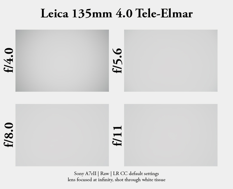 leica 135mm 4.0 f/4.0 tele-elmar teleelmar elmar-m sony a7 a7rii a7r2 review vignetting vignette shading