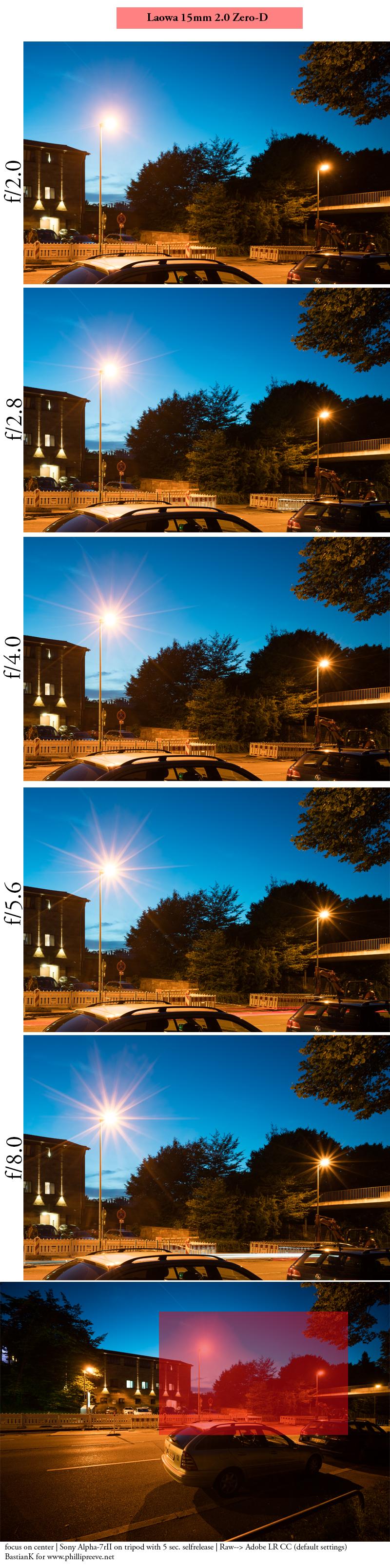 laowa 15mm 2.0 fe venus optics review sunstars blende blendensterne