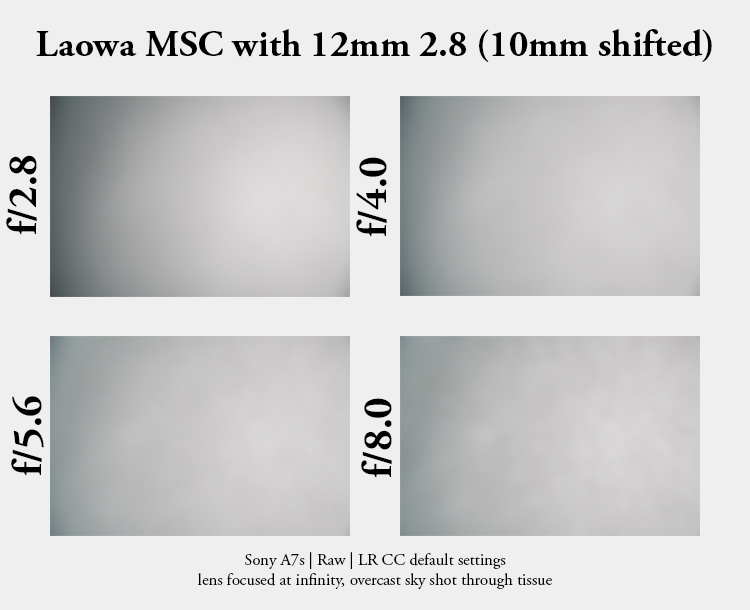 laowa magic shift converter msc m.s.c. review 17mm 4.0 12mm 2.8 architecture correction perspective vignetting