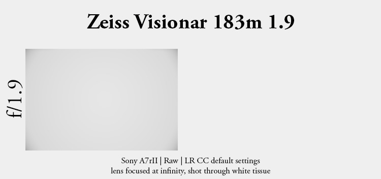 carl zeiss jena visionar 183mm 1.9 projector lens cinema sony a7rii a7rm2 review sharpness bokeh supertele fast cheap vignetting