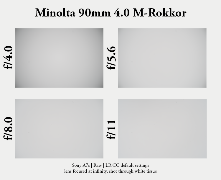 review minolta m-rokkor mrokkor 90mm 4.0 leica elmar cl cle c elmar-c sony a7rii a7riii 42mp high resolution m-mount