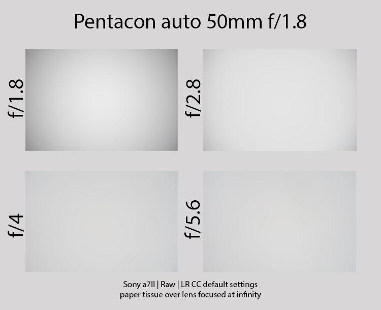 Pentacon 1.8/50 vignetting
