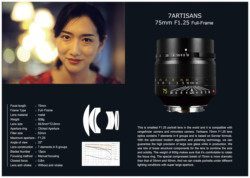 7artisans interview lens designer review 28mm 1.4