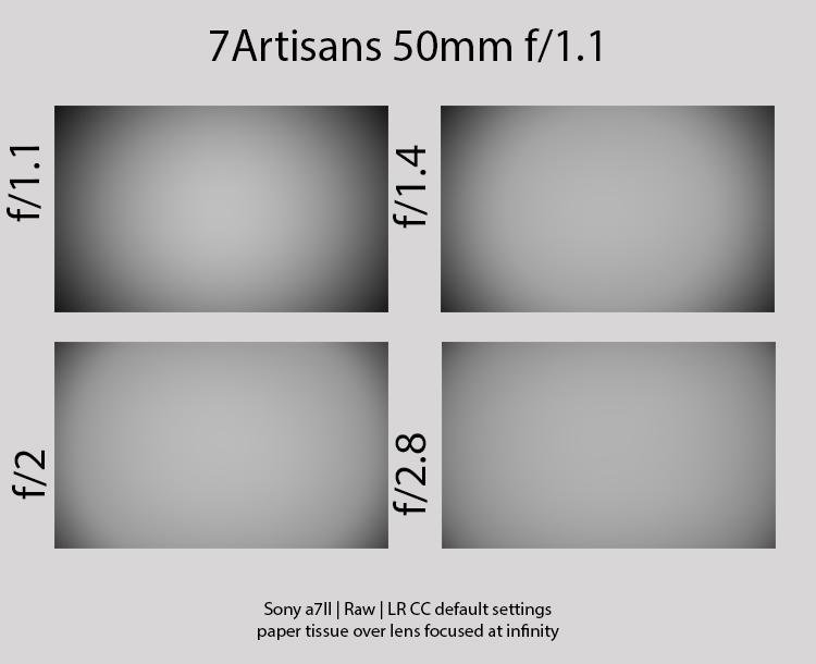 vignetting 7Artisans 50/1.1