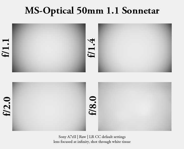 ms-optics ms-optical 50mm 1.1 sonnetar f/1.1 fast summilux leica m10 24mp 42mp review sharpness contrast resolution vignetting light fall off